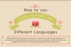 How to Say Happy Mother's Day in 50 Different Languages Featured Image